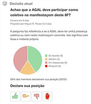 Votaçom da AGAL no Loomio