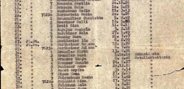 Na memória das vítimas do Holocausto (Filme: «A Lista de