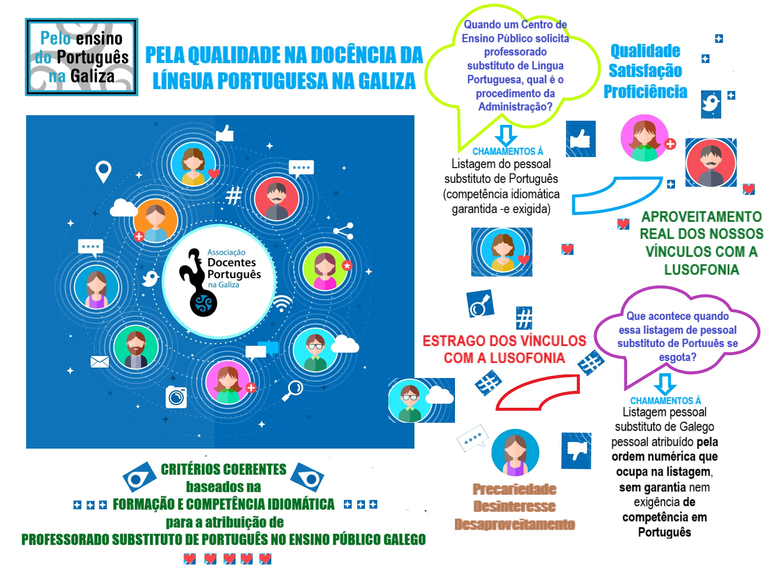 diagrama-pela-qualidade-ensino-pt-gz