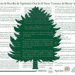 Concurso de recolha de toponímia de El Teixu (2014)